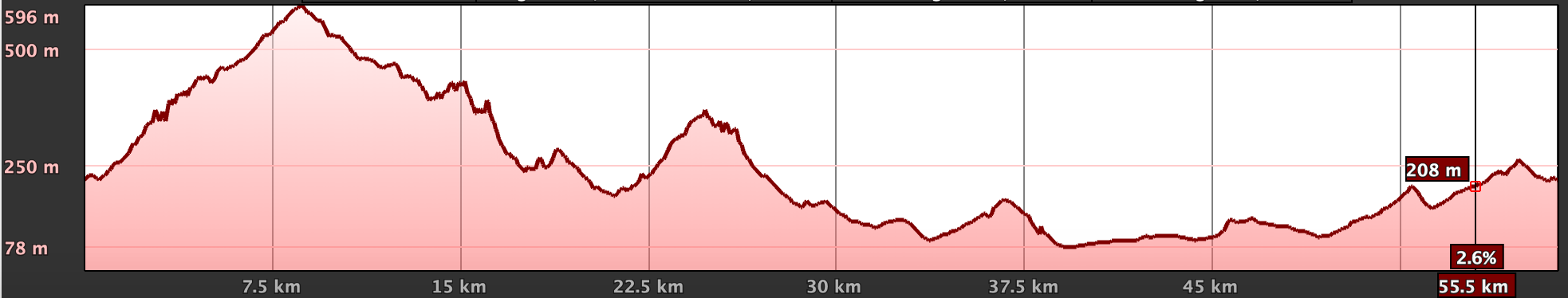 2018-7-29 Hayterdale classic route elevation 60km
